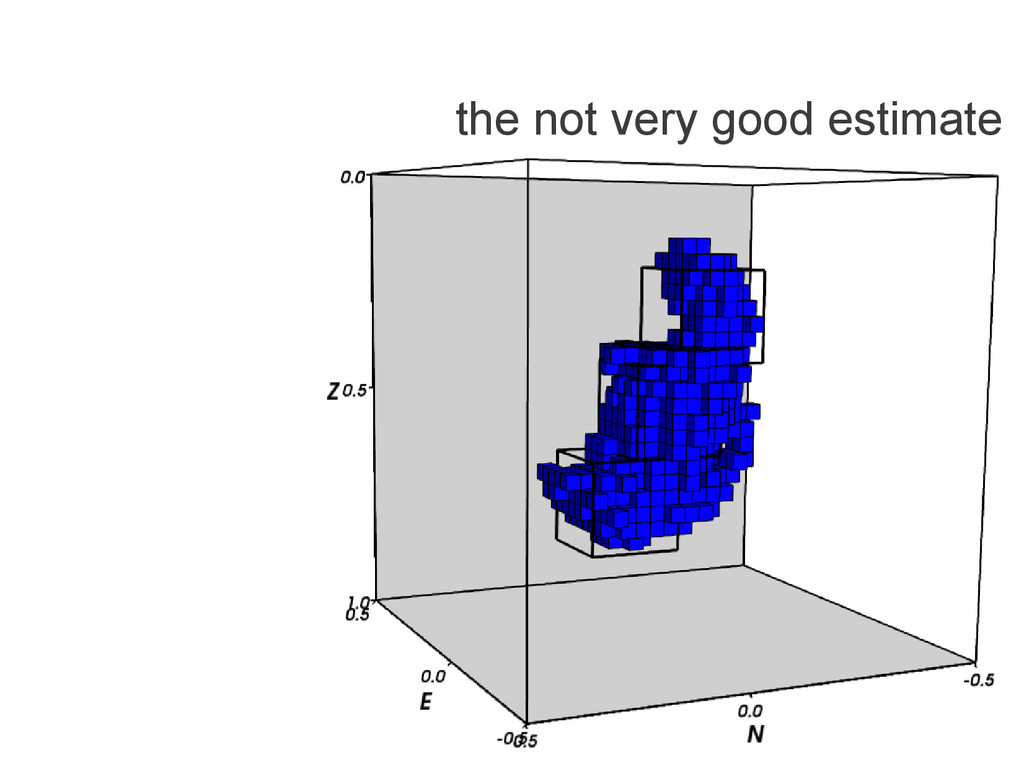 the not very good estimate