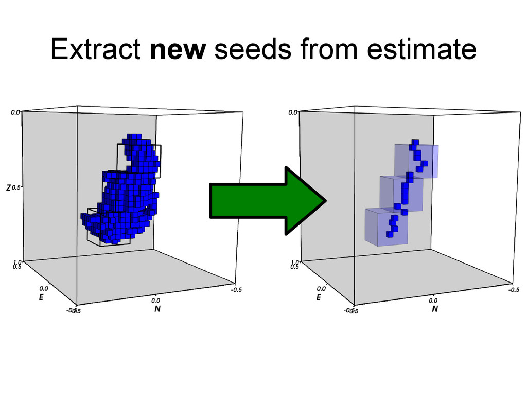 Extract new seeds from estimate