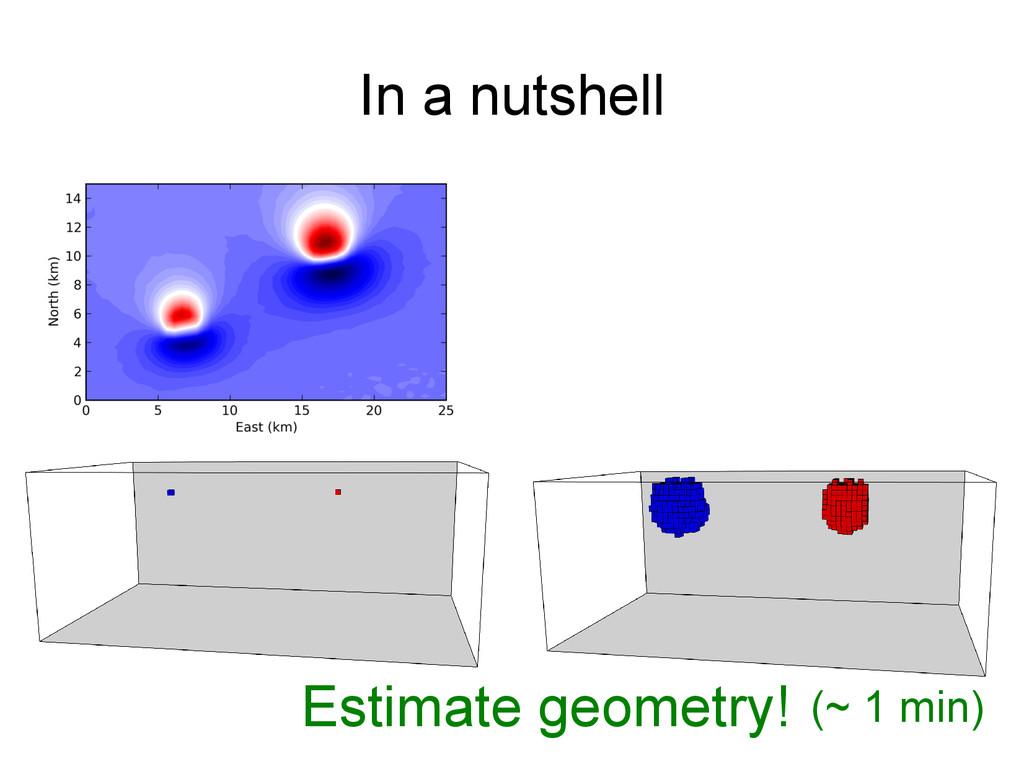 In a nutshell (~ 1 min) Estimate geometry!
