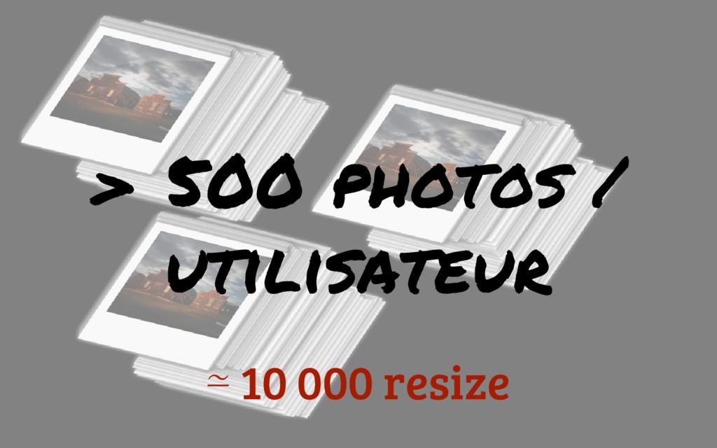 > 500 photos / utilisateur ≃ 10 000 resize