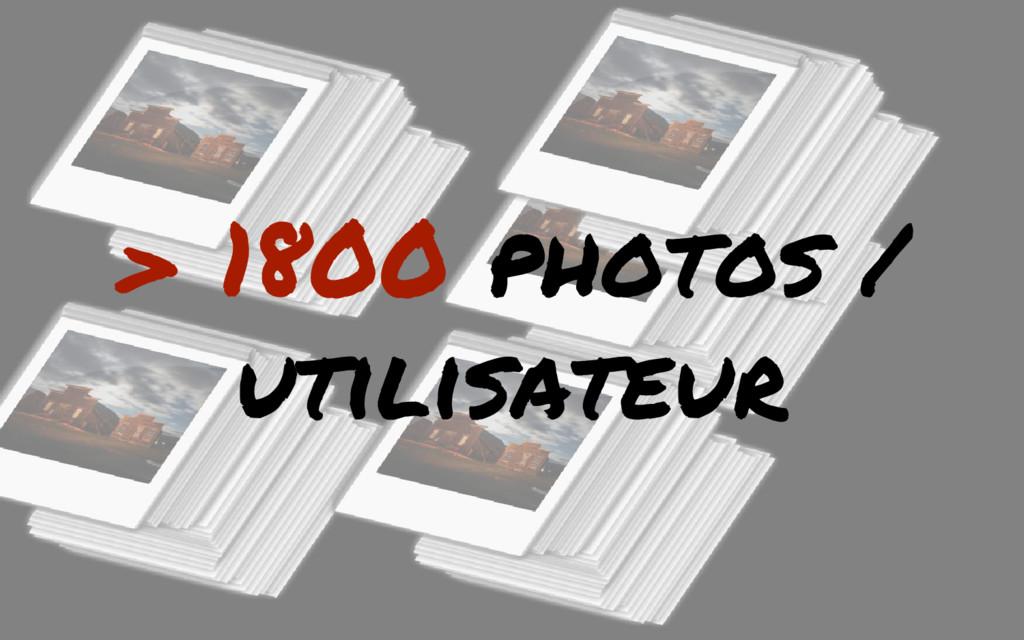> 1800 photos / utilisateur