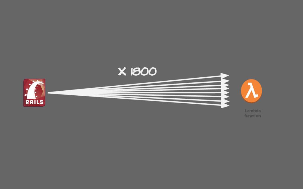 Lambda function X 1800