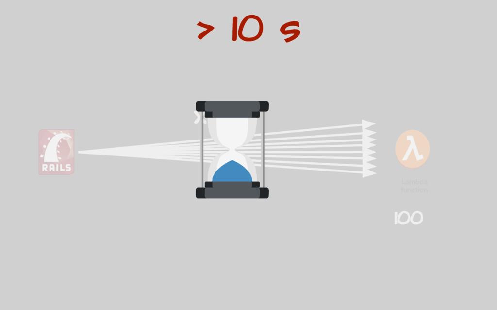 Lambda function X 1800 100 > 10 s