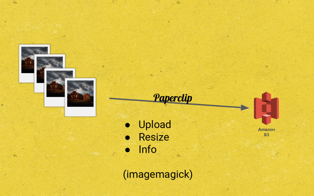 Amazon S3 Paperclip ● Upload ● Resize ● Info (i...