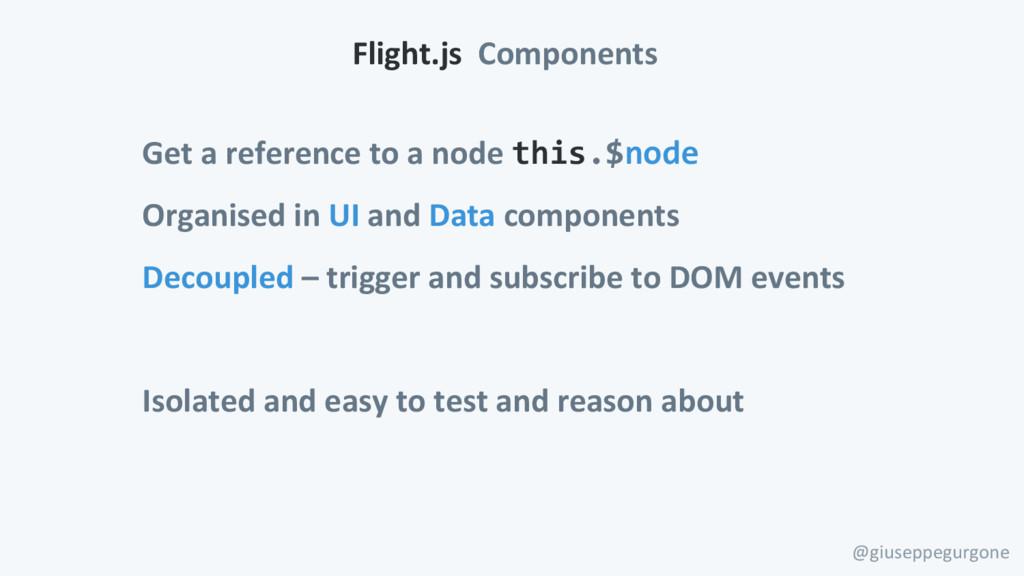 Flight.js Components @giuseppegurgone Get a ref...
