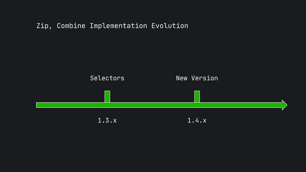 1.4.x 1.3.x Zip, Combine Implementation Evoluti...