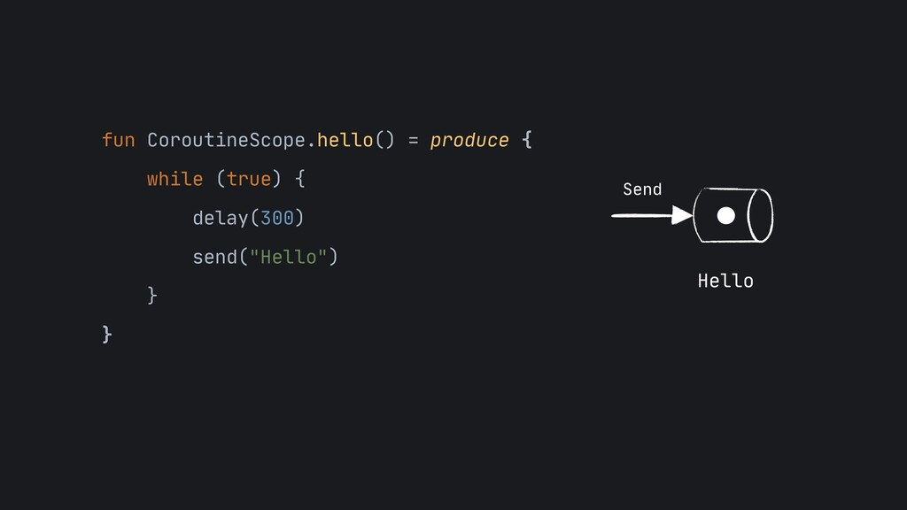 fun CoroutineScope.hello() = produce {  while (...