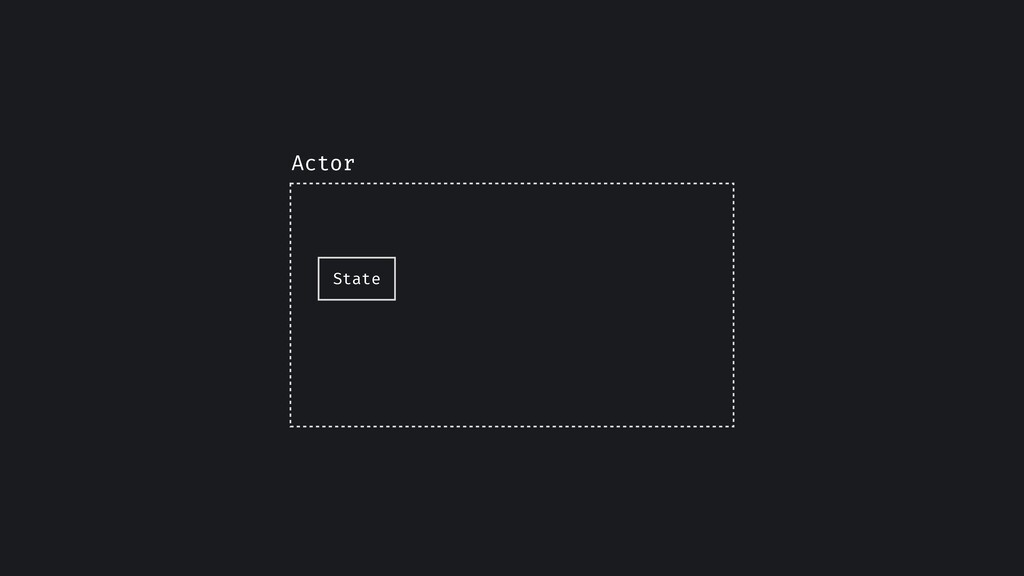 Actor State
