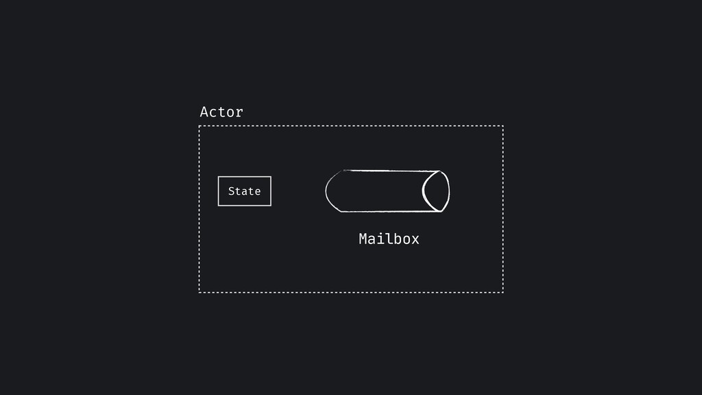 Mailbox State Actor