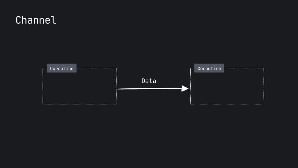 Coroutine Coroutine Data Channel
