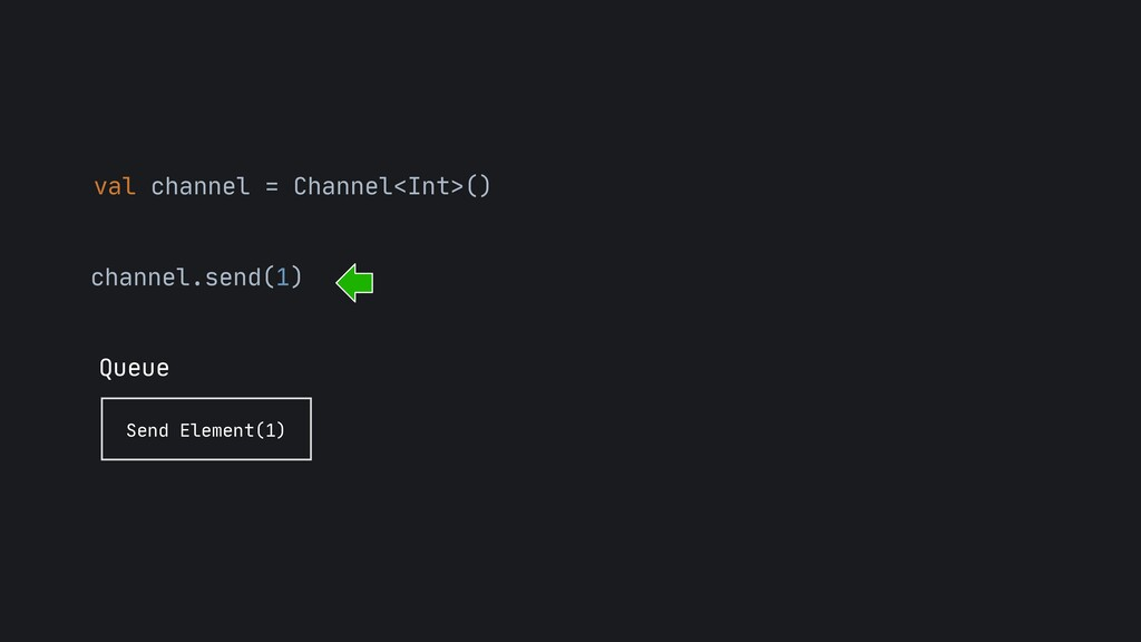 val channel = Channel<Int>() channel.send(1) Qu...