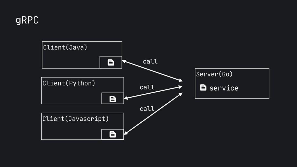 Server(Go) gRPC service Client(Java) Client(Pyt...