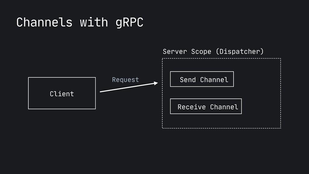 Channels with gRPC Client Server Scope (Dispatc...