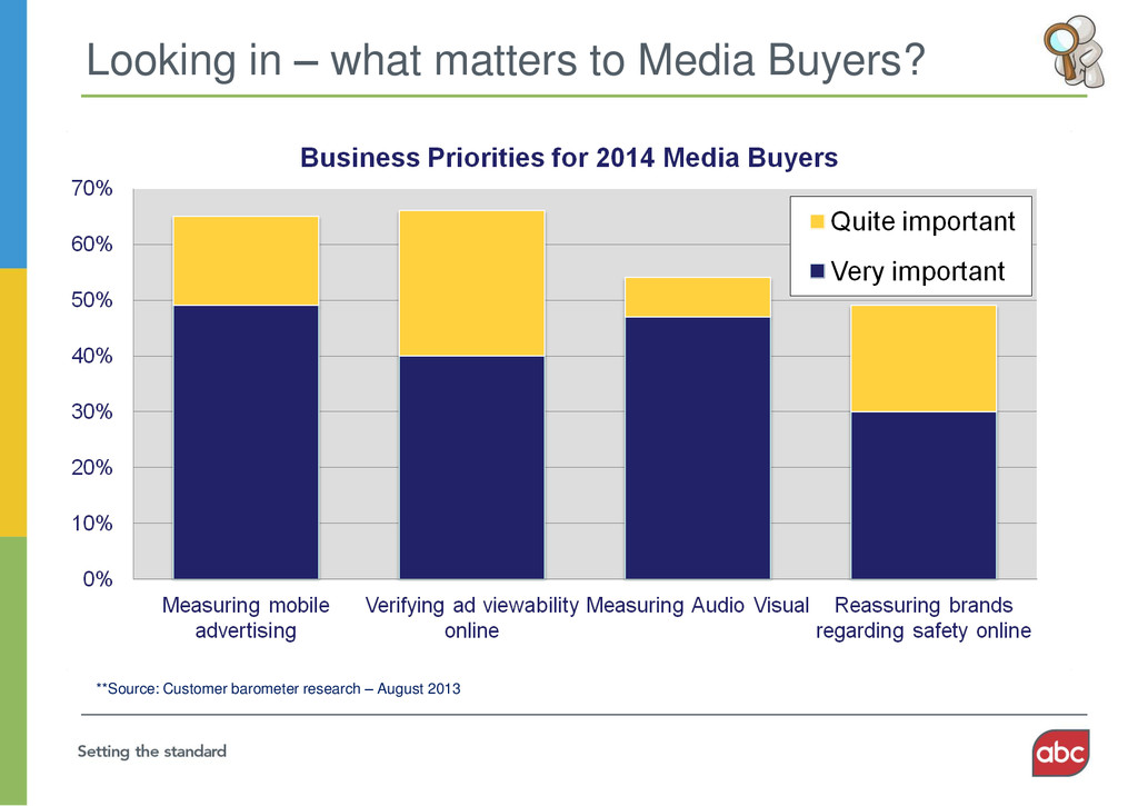 Looking in – what matters to Media Buyers? **So...