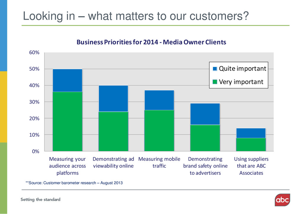 Looking in – what matters to our customers? **S...