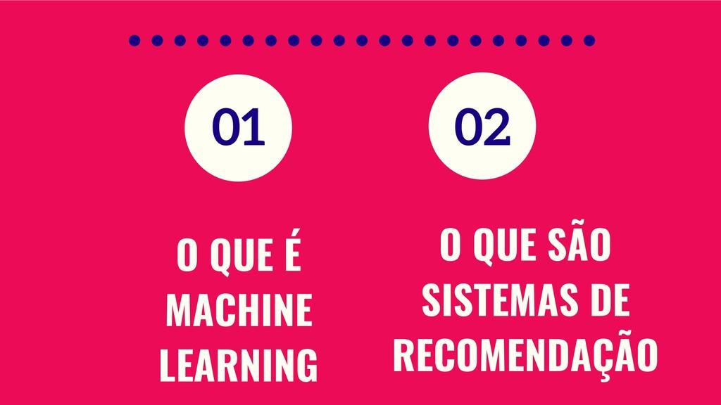 O QUE É MACHINE LEARNING O QUE SÃO SISTEMAS DE ...