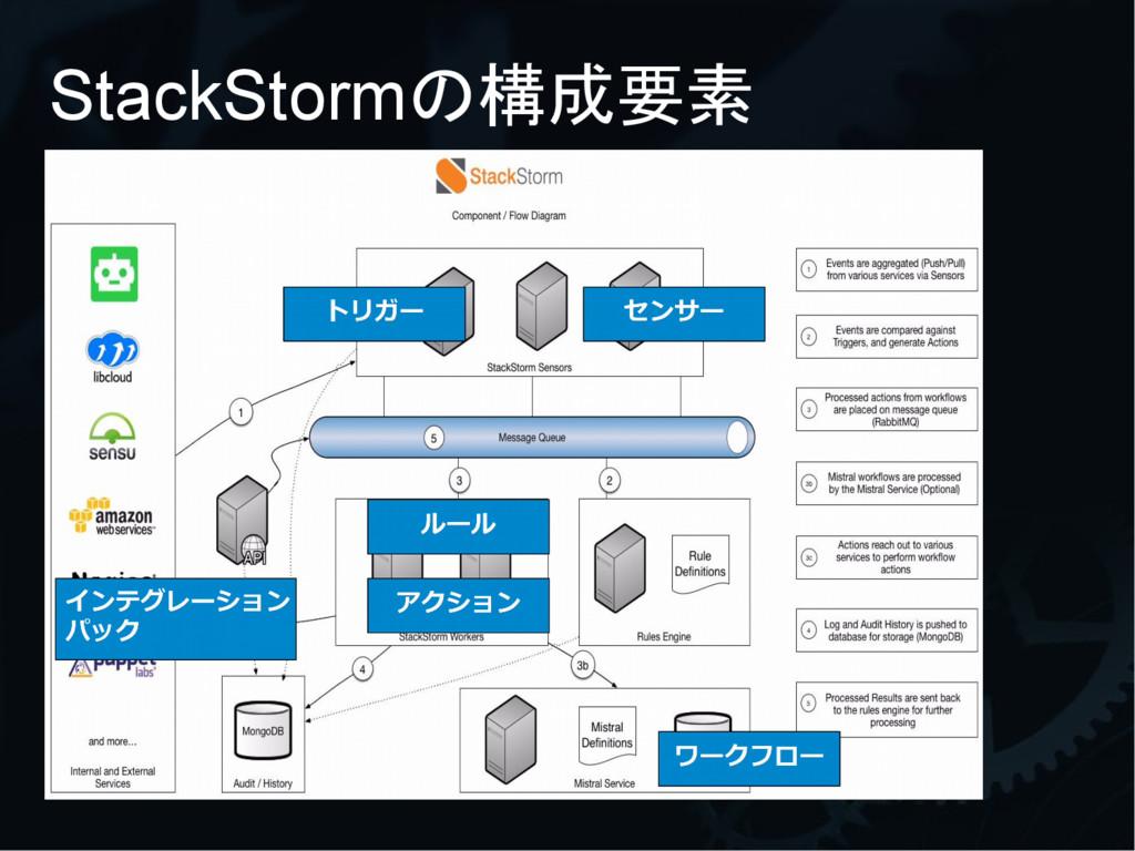 StackStormの構成要素