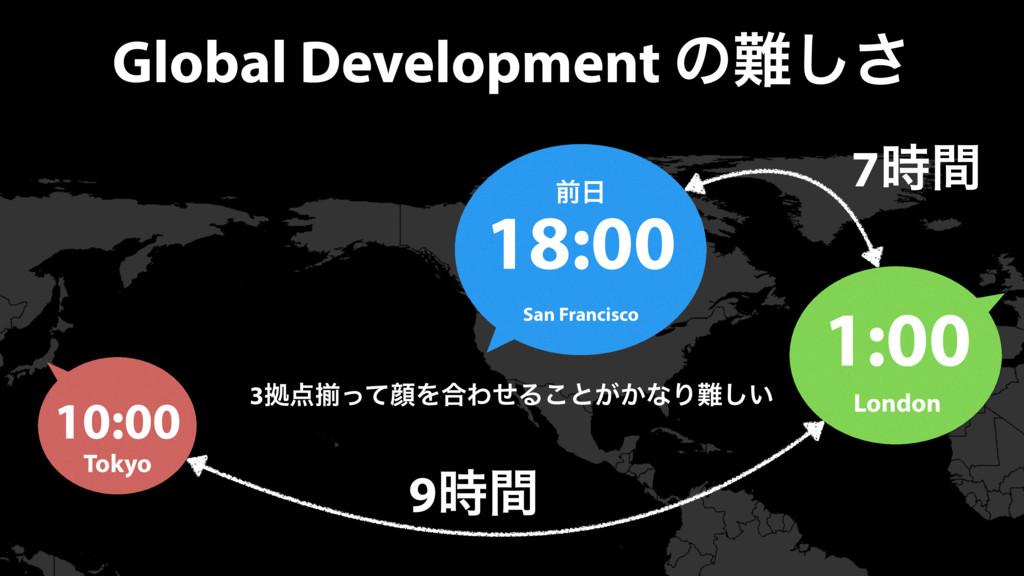 Global Development ͷ͠͞ 10:00 1:00 18:00 9ؒ 7...