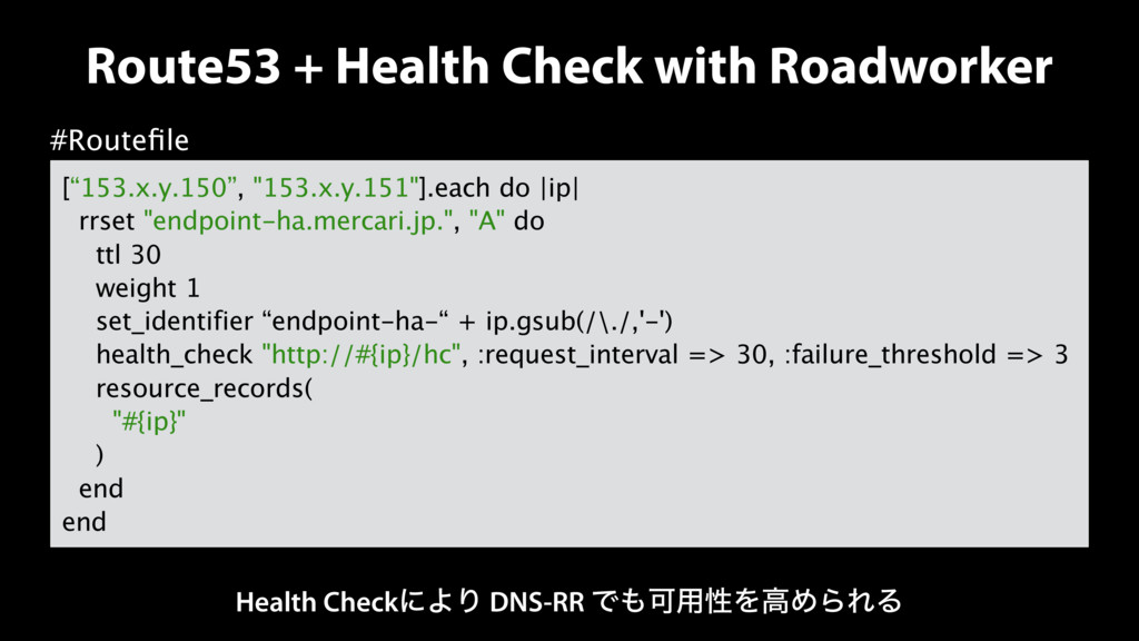 """Route53 + Health Check with Roadworker [""""153.x...."""