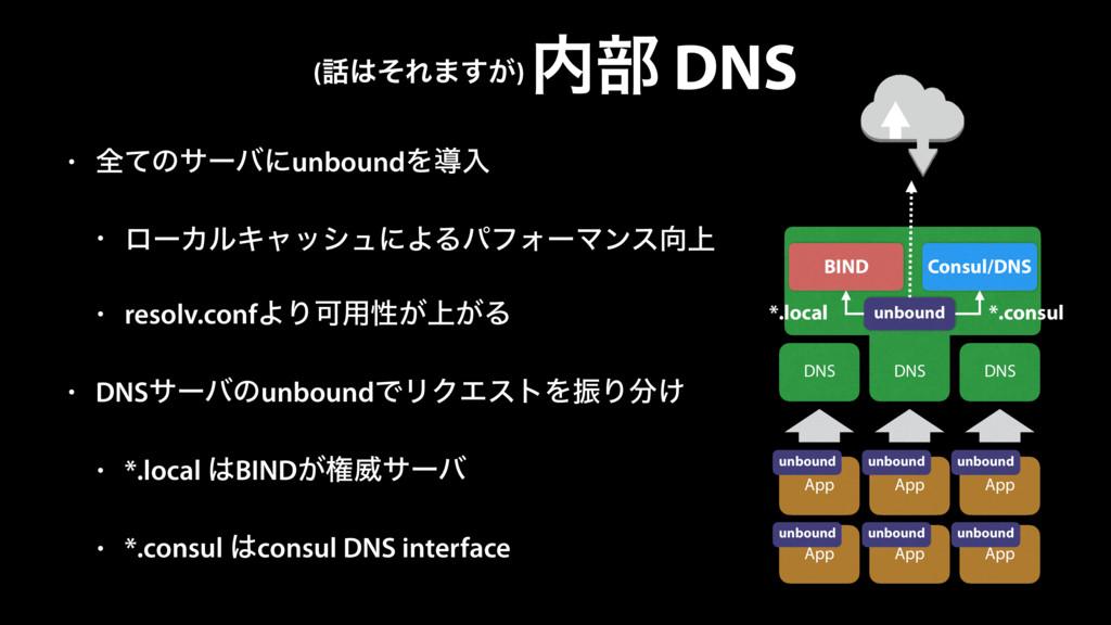 (ͦΕ·͕͢) ෦ DNS • શͯͷαʔόʹunboundΛಋೖ • ϩʔΧϧΩϟογ...