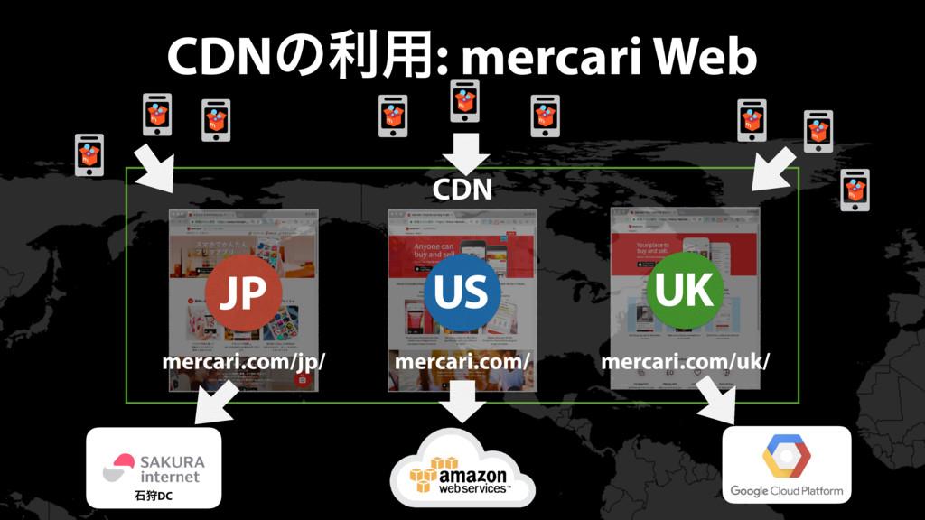 CDNͷར༻: mercari Web JP US UK mercari.com/ merca...