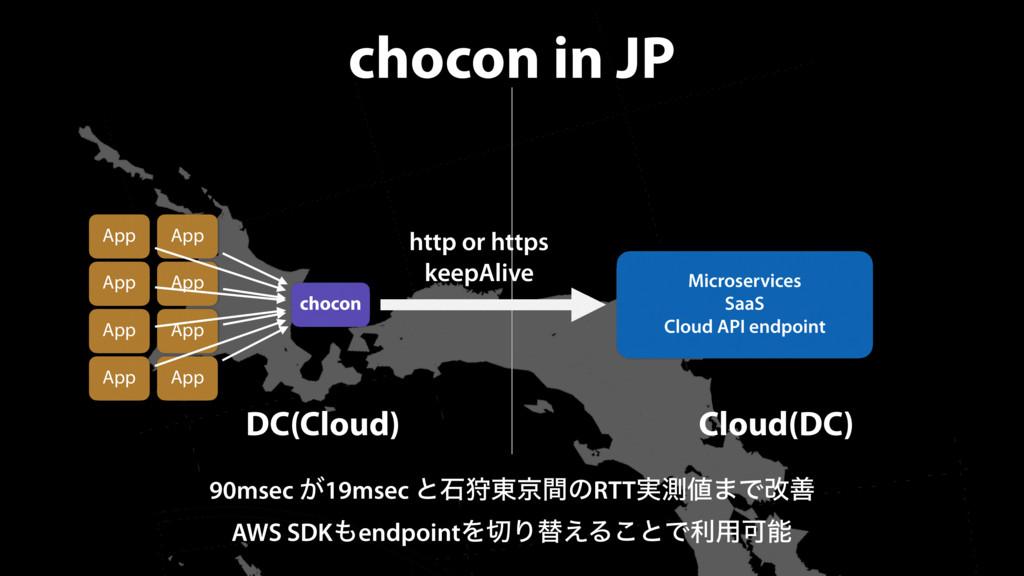 chocon in JP App App App App App App App App ch...