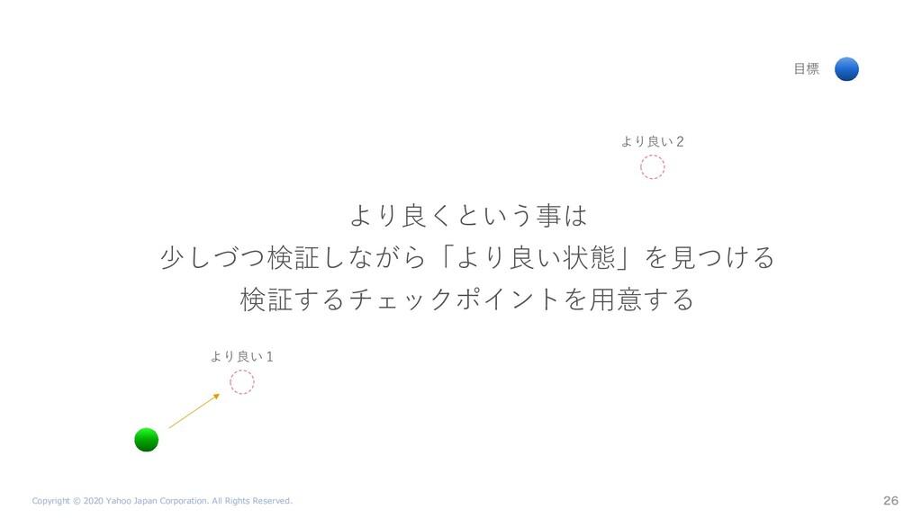 Copyright © 2020 Yahoo Japan Corporation. All R...