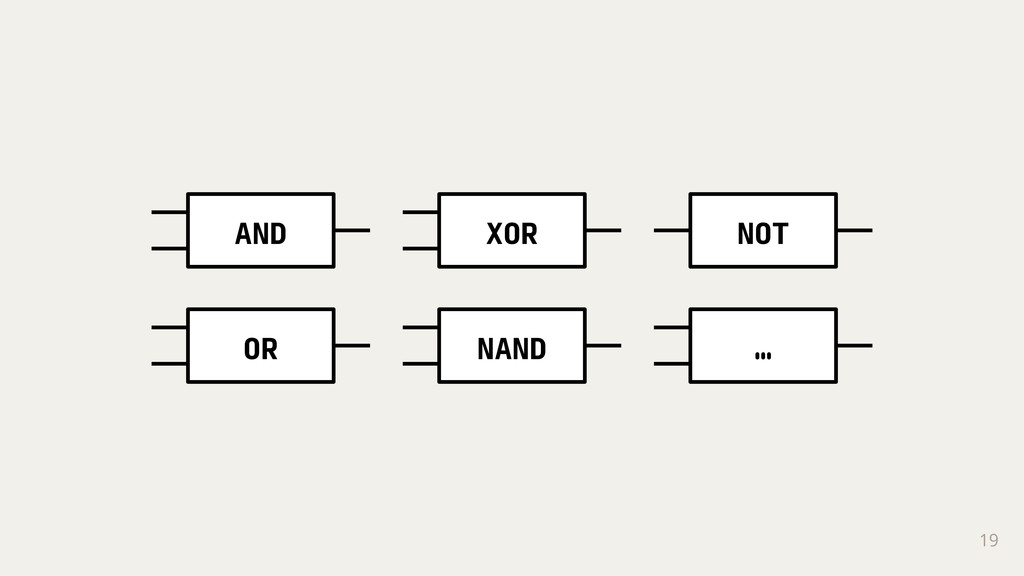 19 OR AND XOR NAND NOT …