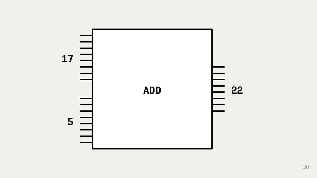 ADD 17 5 22 30