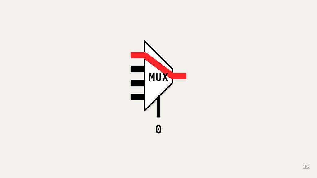 35 0 MUX