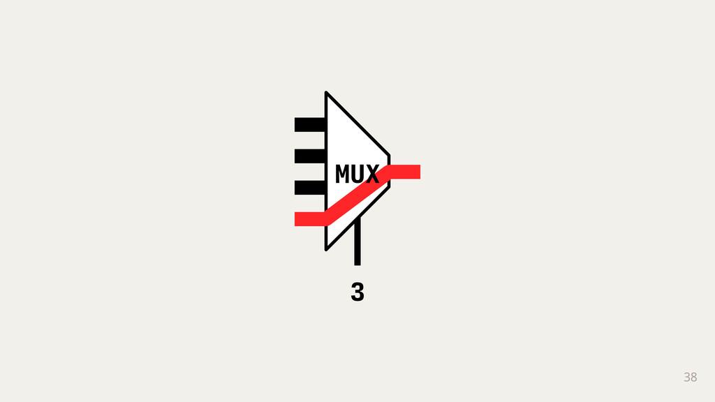 38 3 MUX