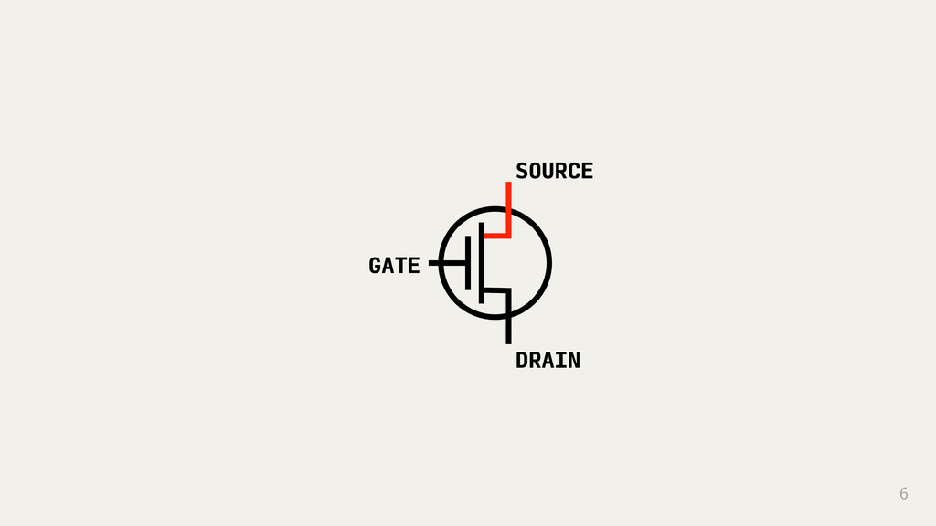6 GATE SOURCE DRAIN