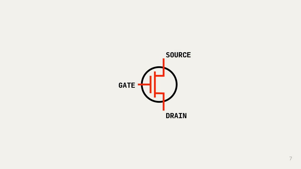 7 GATE SOURCE DRAIN