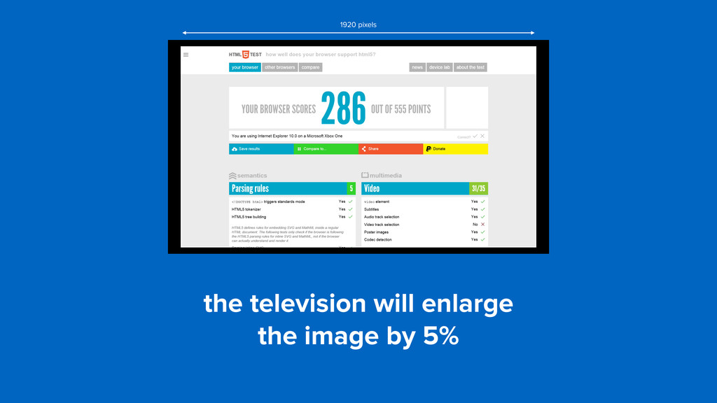 the television will enlarge 