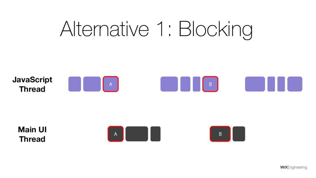 Alternative 1: Blocking JavaScript Thread Main ...
