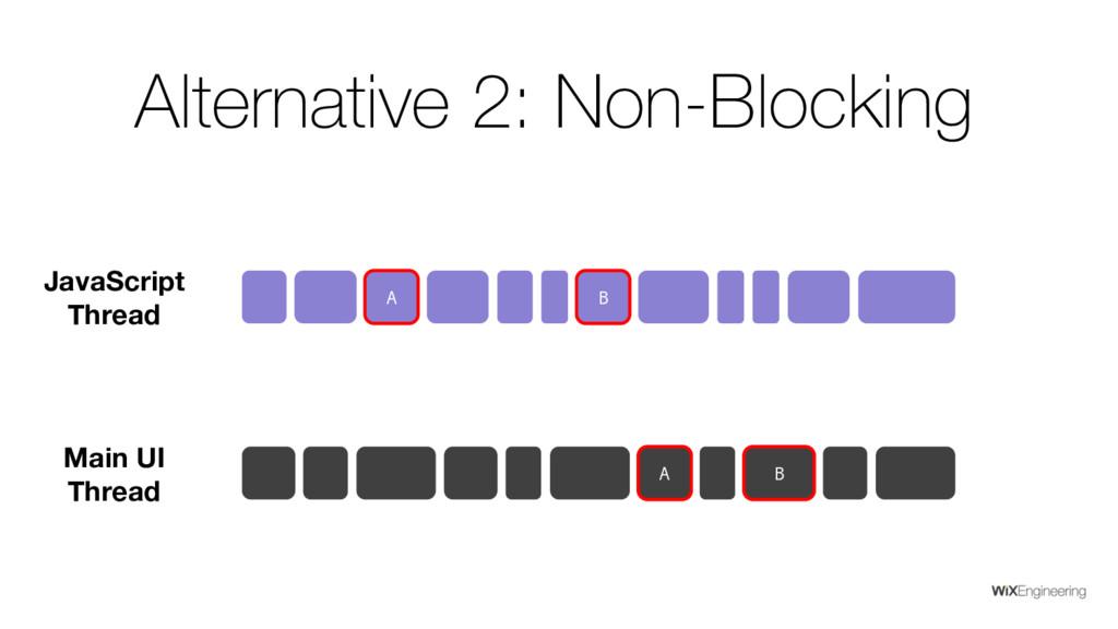 Alternative 2: Non-Blocking JavaScript Thread M...