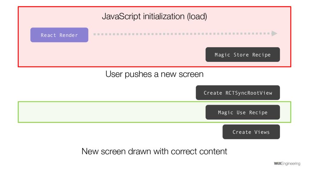 User pushes a new screen Create Views Create RC...