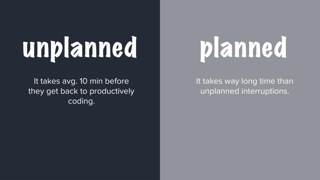 unplanned planned It takes avg. 10 min before t...