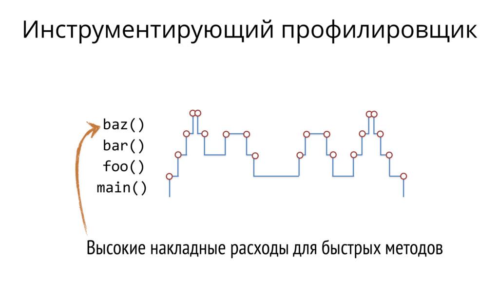 main() foo() bar() baz() Инструментирующий проф...