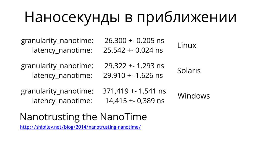 Наносекунды в приближении http://shipilev.net/b...