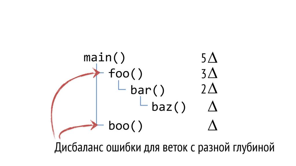 main() foo() bar() baz() 2 3 5 boo() Дисбаланс ...