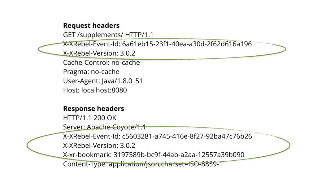 Request headers GET /supplements/ HTTP/1.1 X-XR...