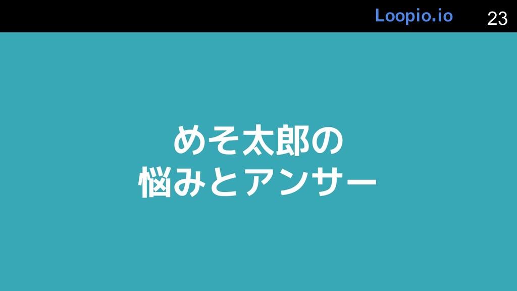 めそ太郎の 悩みとアンサー 23 Loopio.io