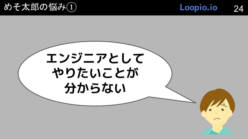 めそ太郎の悩み① エンジニアとして やりたいことが 分からない 24 Loopio.io