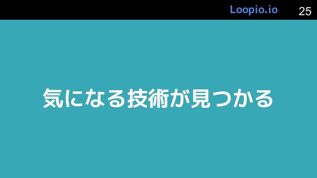 気になる技術が見つかる 25 Loopio.io