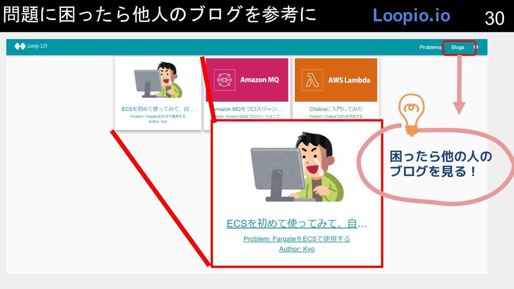 問題に困ったら他人のブログを参考に 困ったら他の人の ブログを見る! 30 Loopio.io