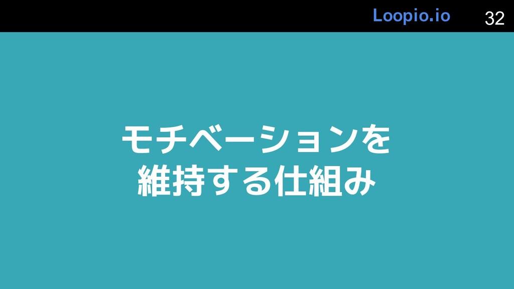 モチベーションを 維持する仕組み 32 Loopio.io