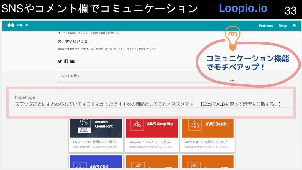 SNSやコメント欄でコミュニケーション 33 Loopio.io コミュニケーション機能 でモ...