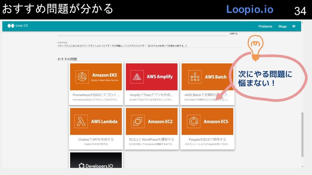 おすすめ問題が分かる 34 次にやる問題に 悩まない! Loopio.io