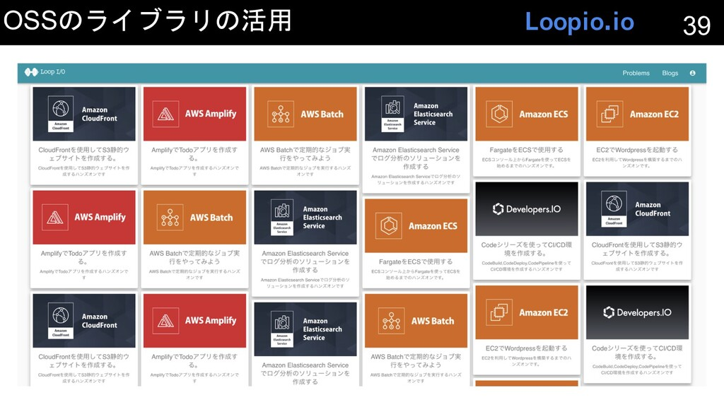 OSSのライブラリの活用 39 Loopio.io